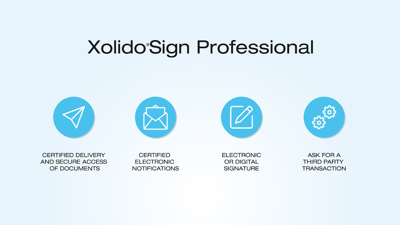 Promotional video Xolido®Sign Professional